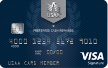 Apply Online for Preferred Cash Rewards Visa Signature®